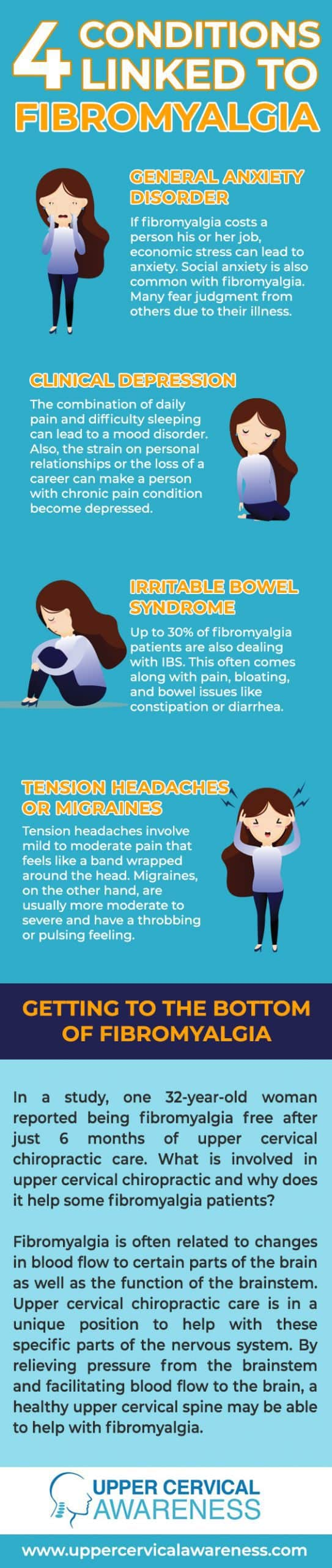 4-devastating-associated-conditions-linked-to-fibromyalgia